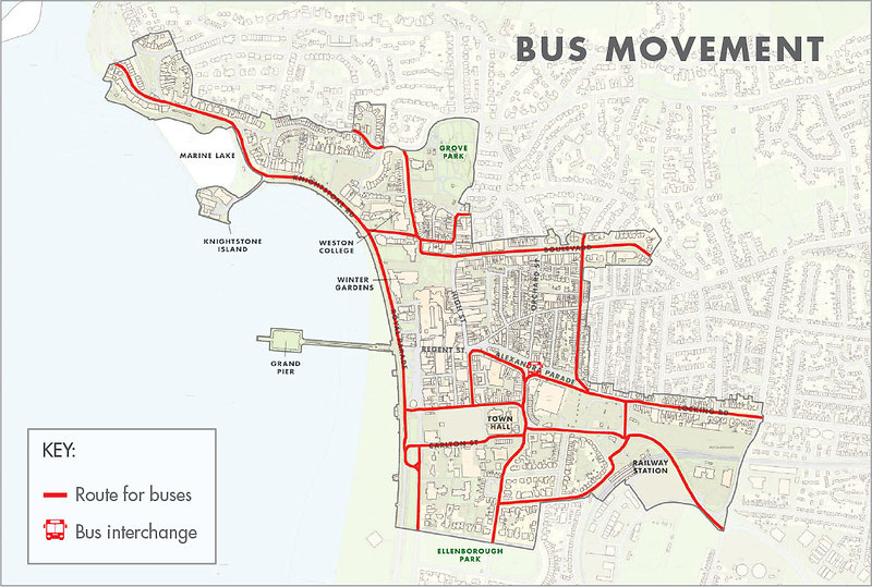 bus-movement